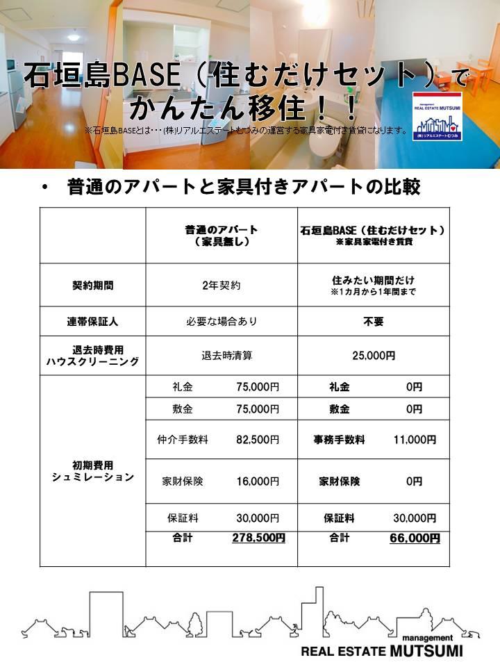石垣島BASE(住むだけセット)No.1