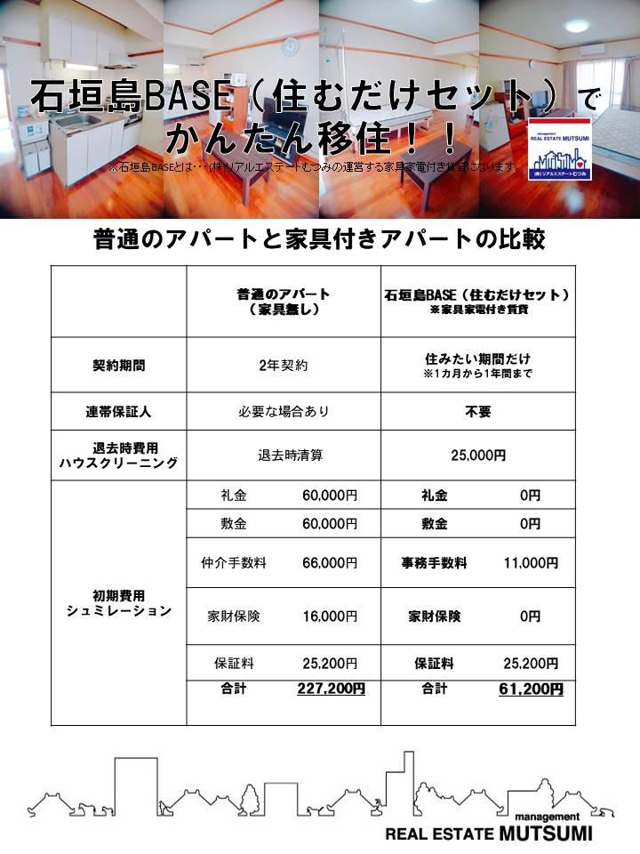 石垣島BASE(住むだけセット)No.3