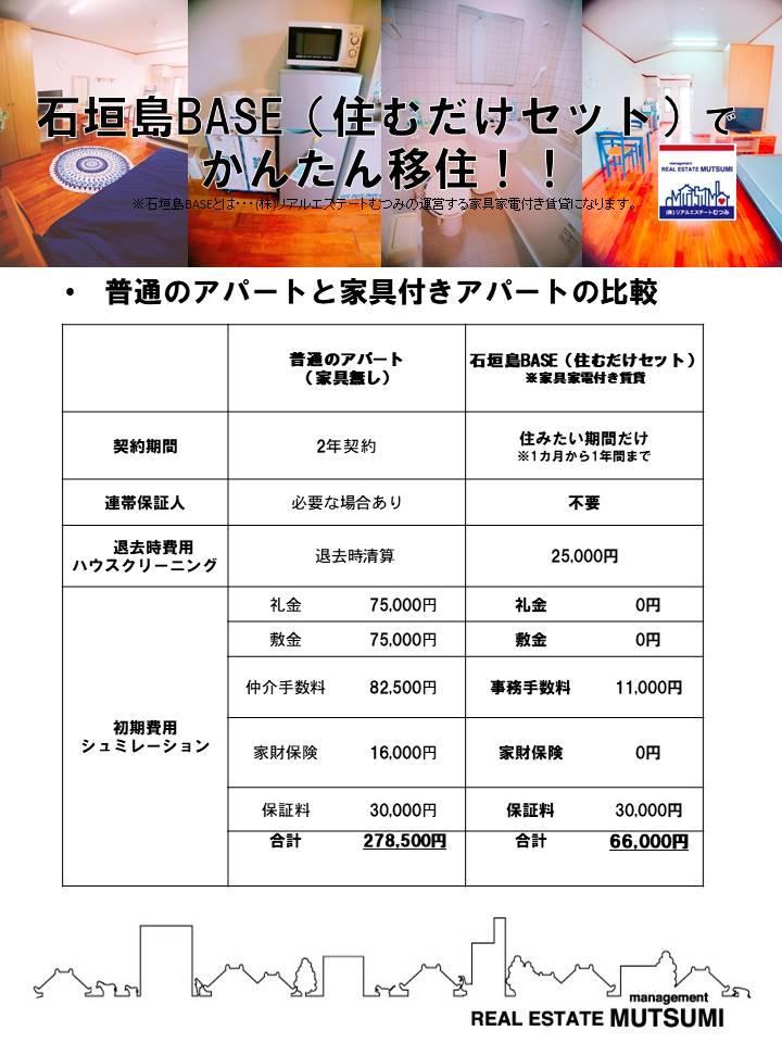 石垣島BASE(住むだけセット)No.2